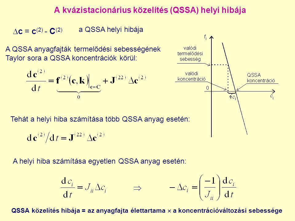 A kvázistacionárius közelítés (QSSA) helyi hibája QSSA közelítés hibája = az anyagfajta élettartama  a koncentrációváltozási sebessége  c = c (2) -