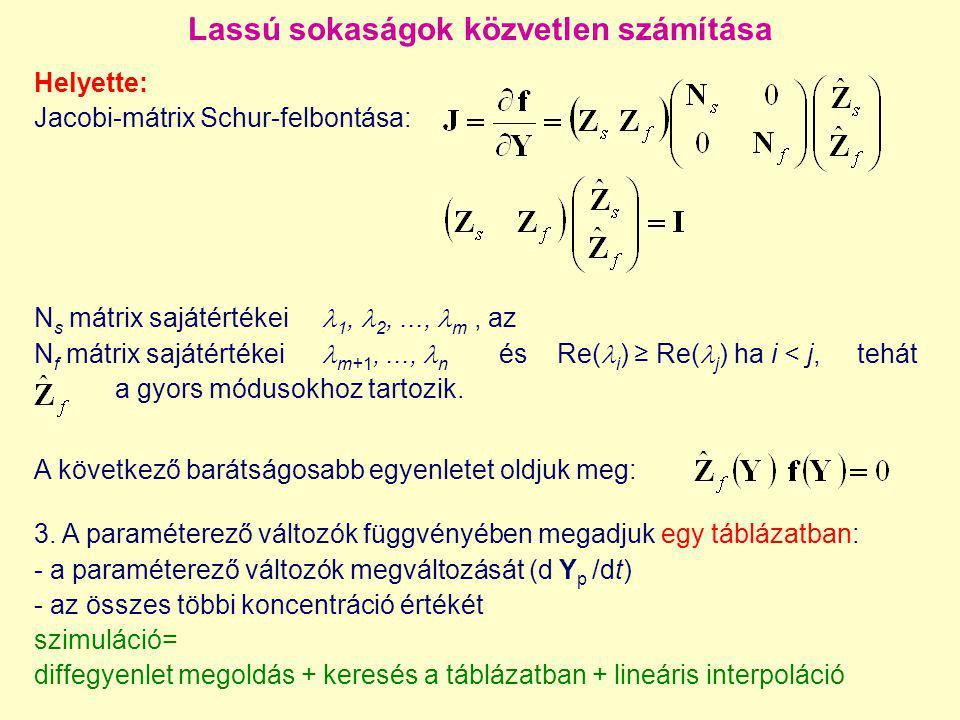 Lassú sokaságok közvetlen számítása N s mátrix sajátértékei 1, 2,..., m, az N f mátrix sajátértékei m+1,..., n és Re( i ) ≥ Re( j ) ha i < j, tehát a