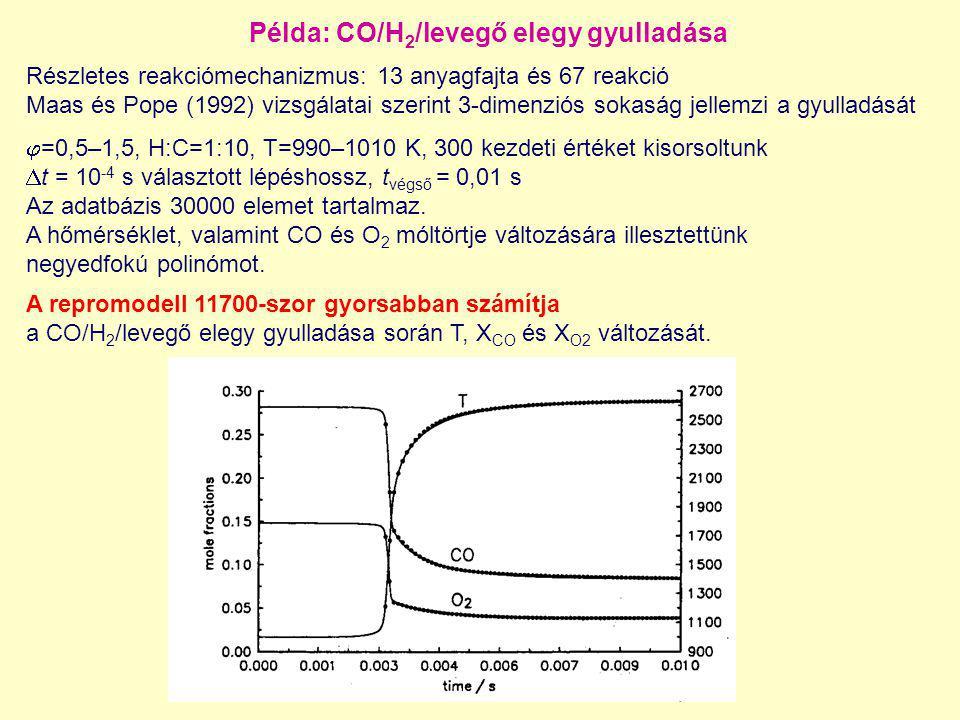 Példa: CO/H 2 /levegő elegy gyulladása Részletes reakciómechanizmus: 13 anyagfajta és 67 reakció Maas és Pope (1992) vizsgálatai szerint 3-dimenziós s