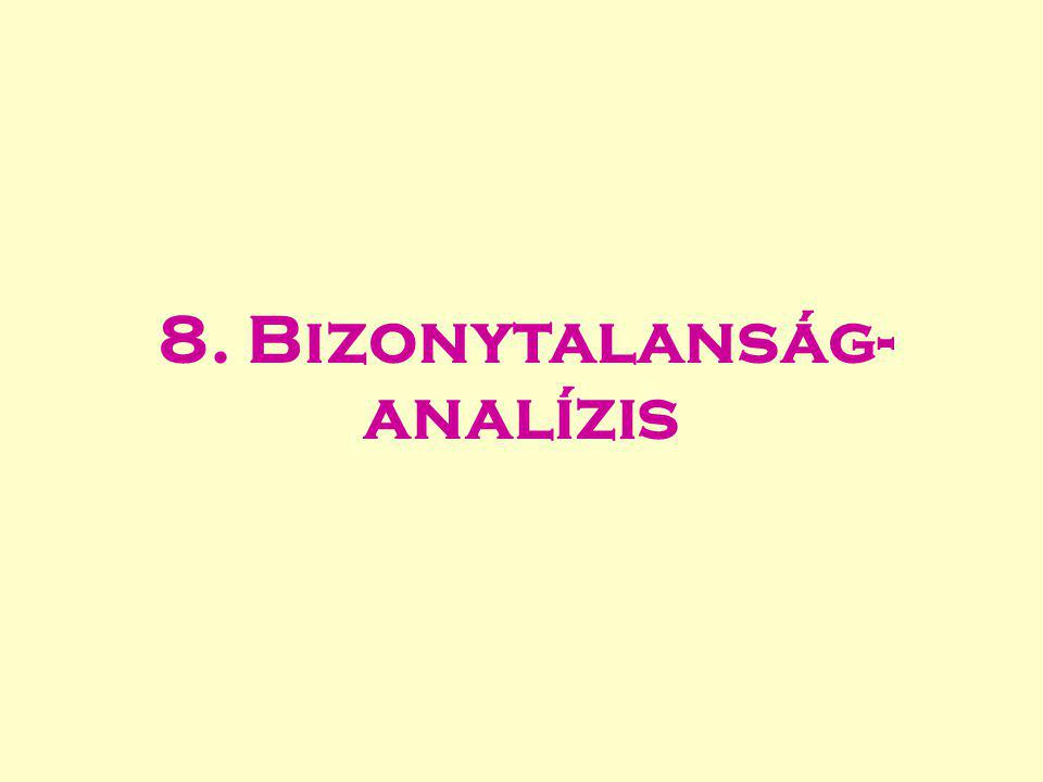 8. Bizonytalanság- analízis