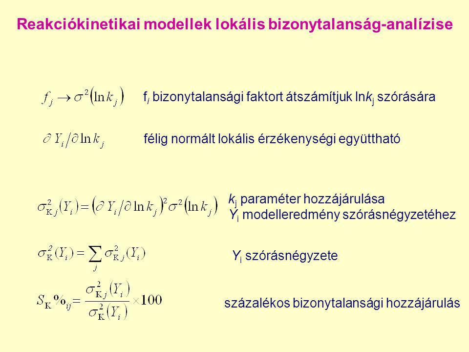 Reakciókinetikai modellek lokális bizonytalanság-analízise f i bizonytalansági faktort átszámítjuk lnk j szórására félig normált lokális érzékenységi