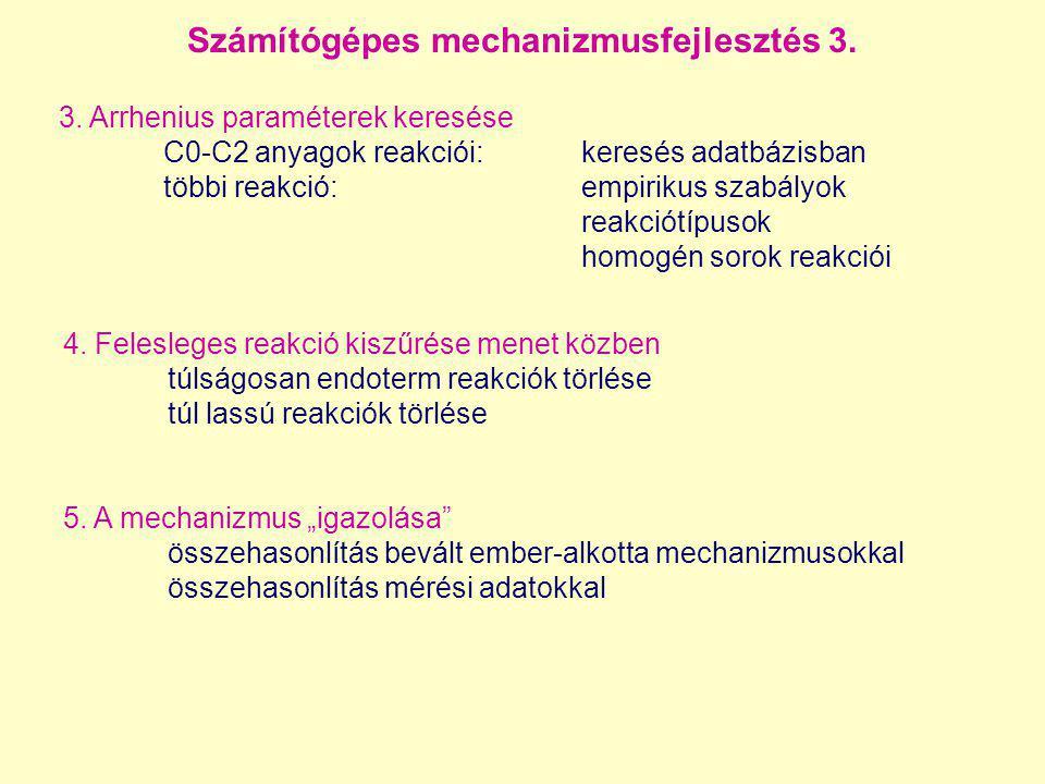 Számítógépes mechanizmusfejlesztés 3. 3. Arrhenius paraméterek keresése C0-C2 anyagok reakciói:keresés adatbázisban többi reakció:empirikus szabályok