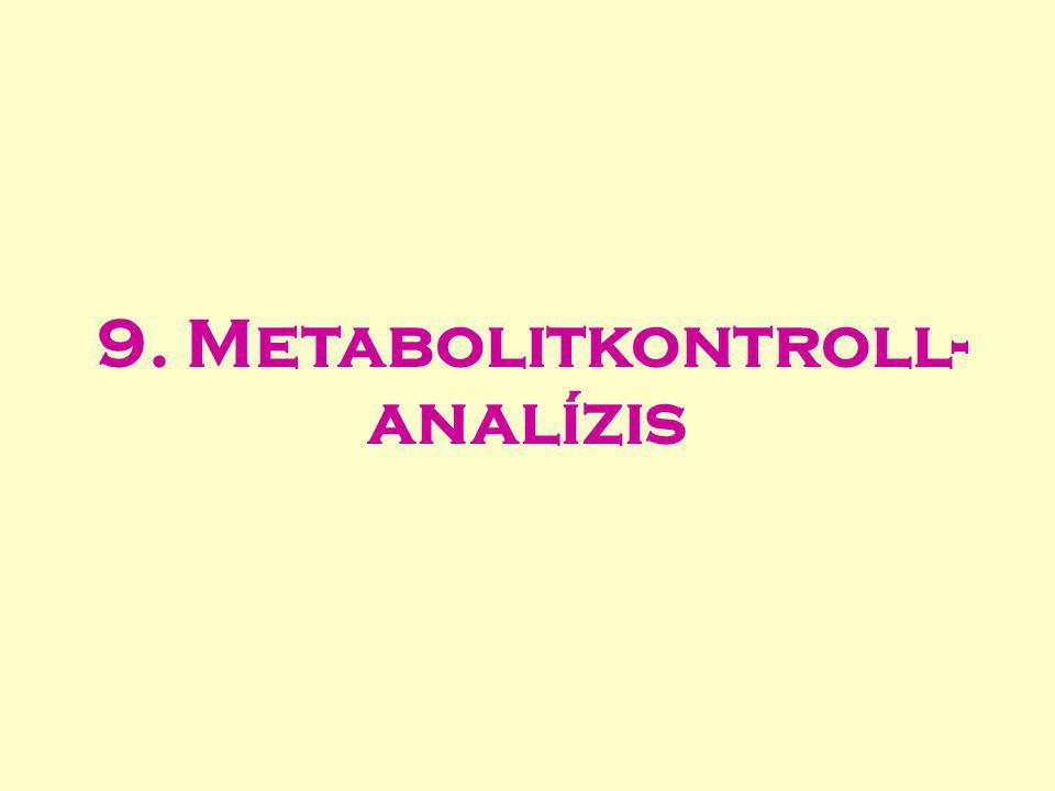 9. Metabolitkontroll- analízis