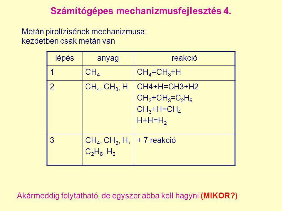 Számítógépes mechanizmusfejlesztés 4. Akármeddig folytatható, de egyszer abba kell hagyni (MIKOR?) lépésanyagreakció 1CH 4 CH 4 =CH 3 +H 2CH 4, CH 3,