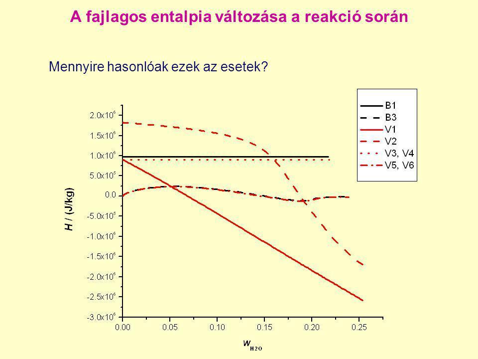 A fajlagos entalpia változása a reakció során Mennyire hasonlóak ezek az esetek?