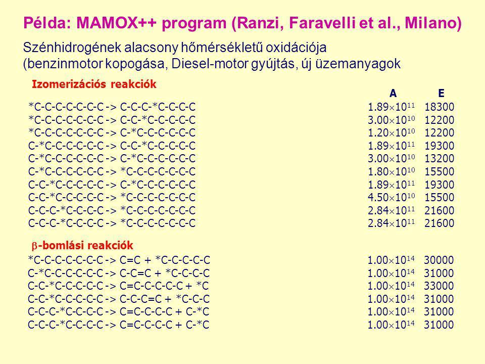 Példa: MAMOX++ program (Ranzi, Faravelli et al., Milano) *C-C-C-C-C-C-C -> C-C-C-*C-C-C-C 1.89  10 11 18300 *C-C-C-C-C-C-C -> C-C-*C-C-C-C-C 3.00  1