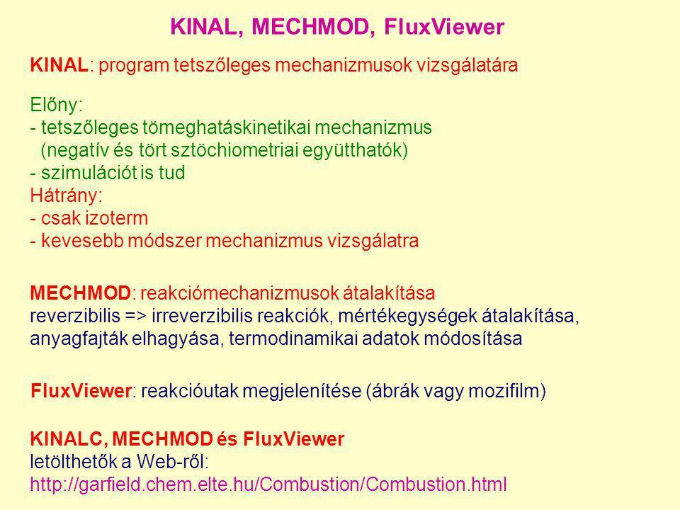 KINAL: program tetszőleges mechanizmusok vizsgálatára Előny: - tetszőleges tömeghatáskinetikai mechanizmus (negatív és tört sztöchiometriai együttható