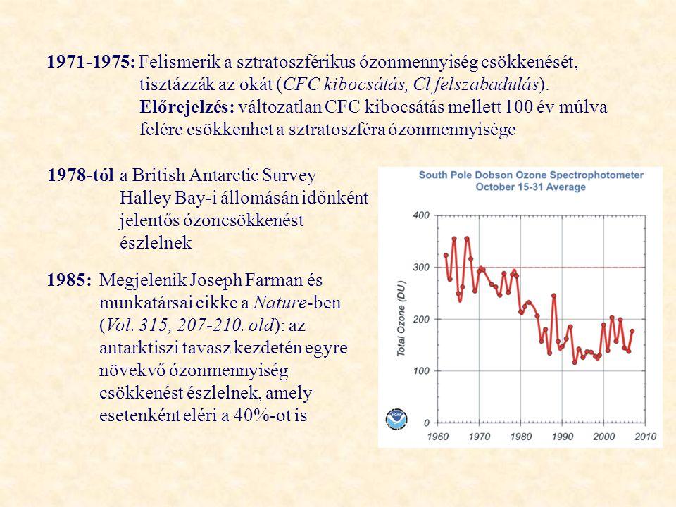 1971-1975: Felismerik a sztratoszférikus ózonmennyiség csökkenését, tisztázzák az okát (CFC kibocsátás, Cl felszabadulás).