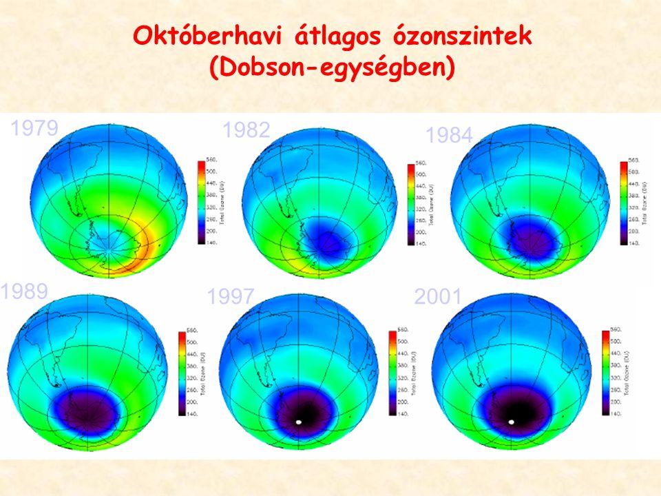 Októberhavi átlagos ózonszintek (Dobson-egységben) 1979 1982 1984 1989 19972001