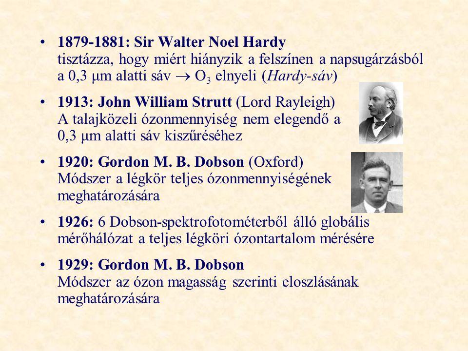 1879-1881: Sir Walter Noel Hardy tisztázza, hogy miért hiányzik a felszínen a napsugárzásból a 0,3 μm alatti sáv  O 3 elnyeli (Hardy-sáv) 1913: John William Strutt (Lord Rayleigh) A talajközeli ózonmennyiség nem elegendő a 0,3 μm alatti sáv kiszűréséhez 1920: Gordon M.
