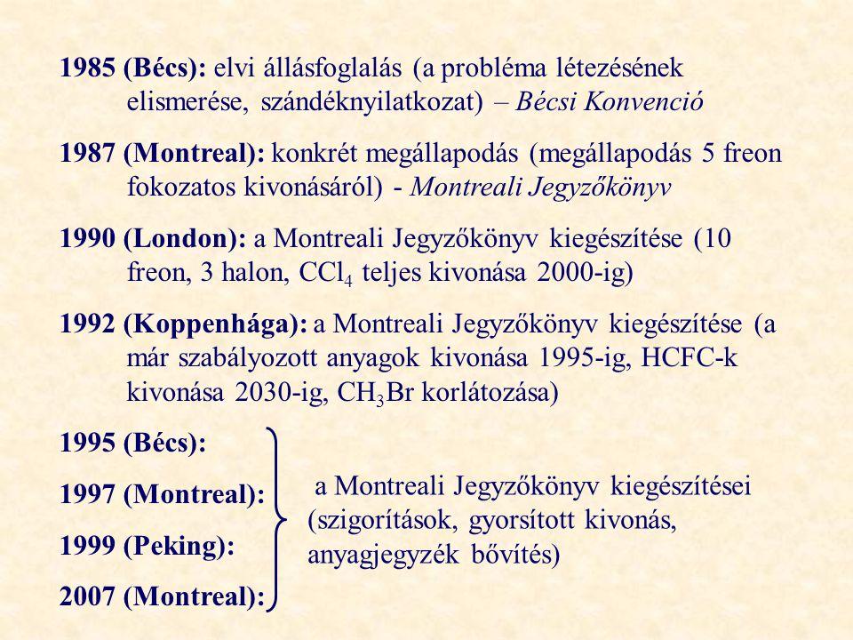 1985 (Bécs): elvi állásfoglalás (a probléma létezésének elismerése, szándéknyilatkozat) – Bécsi Konvenció 1987 (Montreal): konkrét megállapodás (megállapodás 5 freon fokozatos kivonásáról) - Montreali Jegyzőkönyv 1990 (London): a Montreali Jegyzőkönyv kiegészítése (10 freon, 3 halon, CCl 4 teljes kivonása 2000-ig) 1992 (Koppenhága): a Montreali Jegyzőkönyv kiegészítése (a már szabályozott anyagok kivonása 1995-ig, HCFC-k kivonása 2030-ig, CH 3 Br korlátozása) 1995 (Bécs): 1997 (Montreal): 1999 (Peking): 2007 (Montreal): a Montreali Jegyzőkönyv kiegészítései (szigorítások, gyorsított kivonás, anyagjegyzék bővítés)