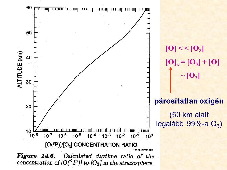 [O] < < [O 3 ] [O] x = [O 3 ] + [O] ~ [O 3 ] párosítatlan oxigén (50 km alatt legalább 99%-a O 3 )