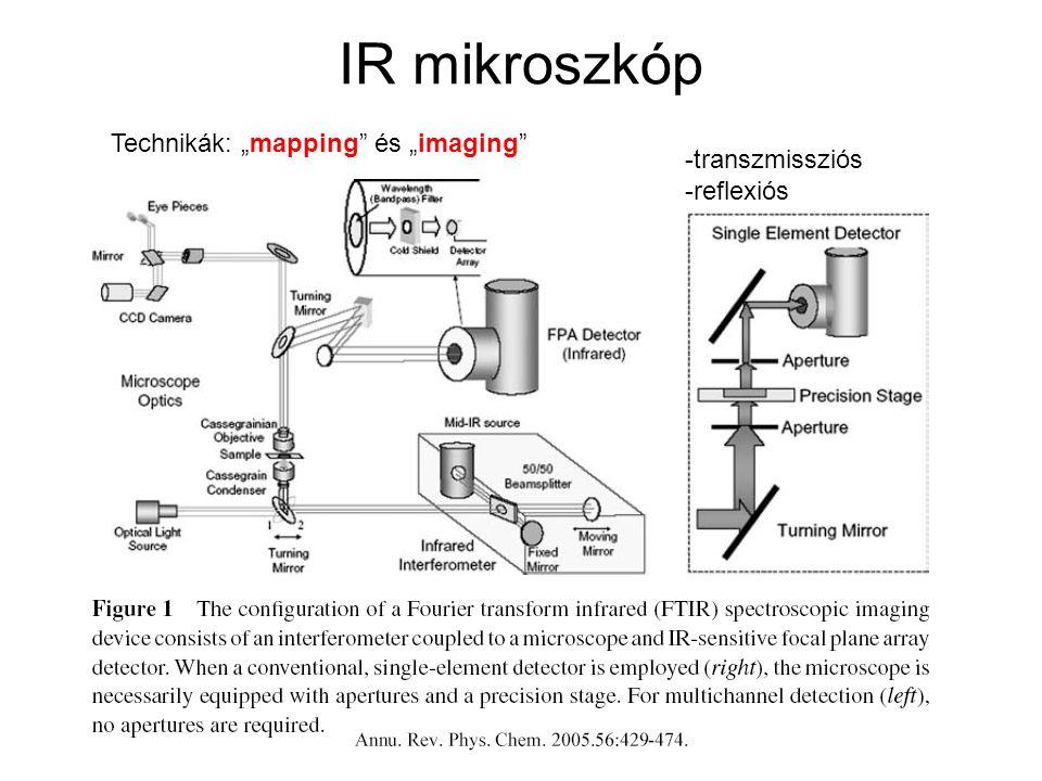 """IR mikroszkóp Technikák: """"mapping és """"imaging -transzmissziós -reflexiós"""