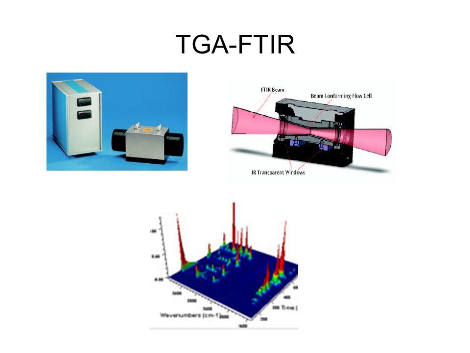 GC-FTIR GC oszlop: –töltött vagy kapilláris (  ≈0,7  0,3 mm), –injektált anyagmennyiség: 1  20  l Interface: light pipe: –l= 20  40 cm, –  ≈0,7  0,3 mm, –V=100  1000  l, –belső felület aranyozva Detektor: gyors, hűtött MCT Scan sebesség: 3–60 scan/s Spektrális felbontás: 8–32 cm  1 (vagy FT nélkül, Gram- Schmidt módszer) Detektálási határ: 10–100  g (  -tól függően)