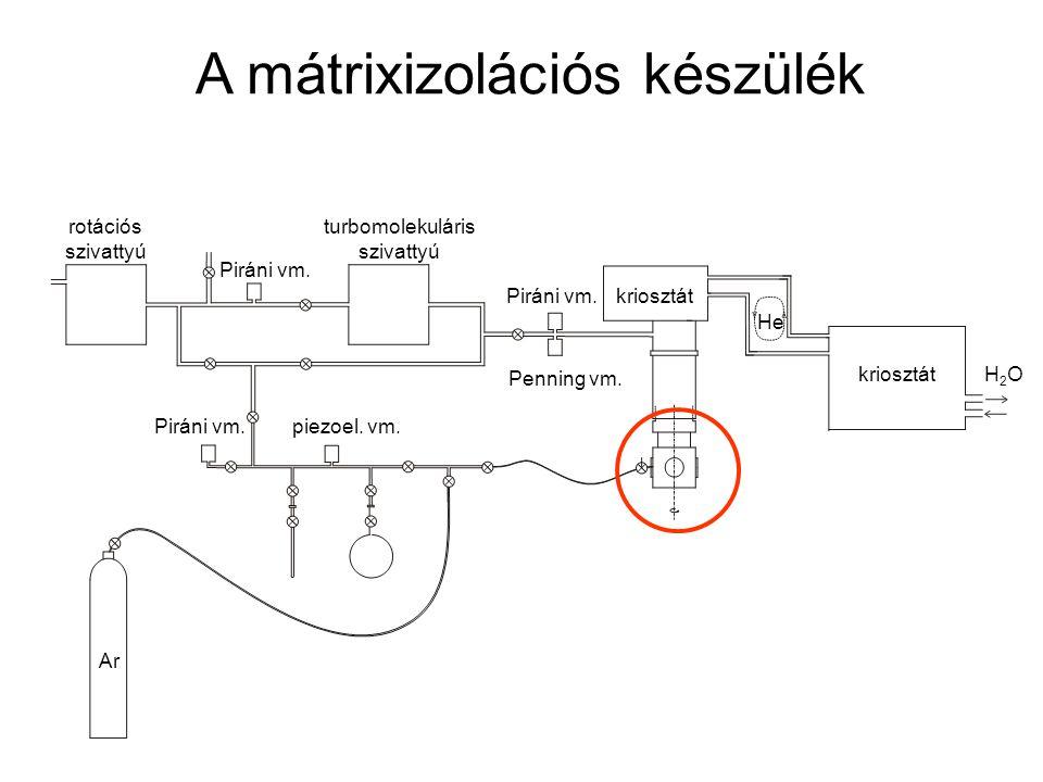 A mátrixizolációs készülék rotációs szivattyú turbomolekuláris szivattyú kriosztát He H2OH2O Ar Piráni vm.