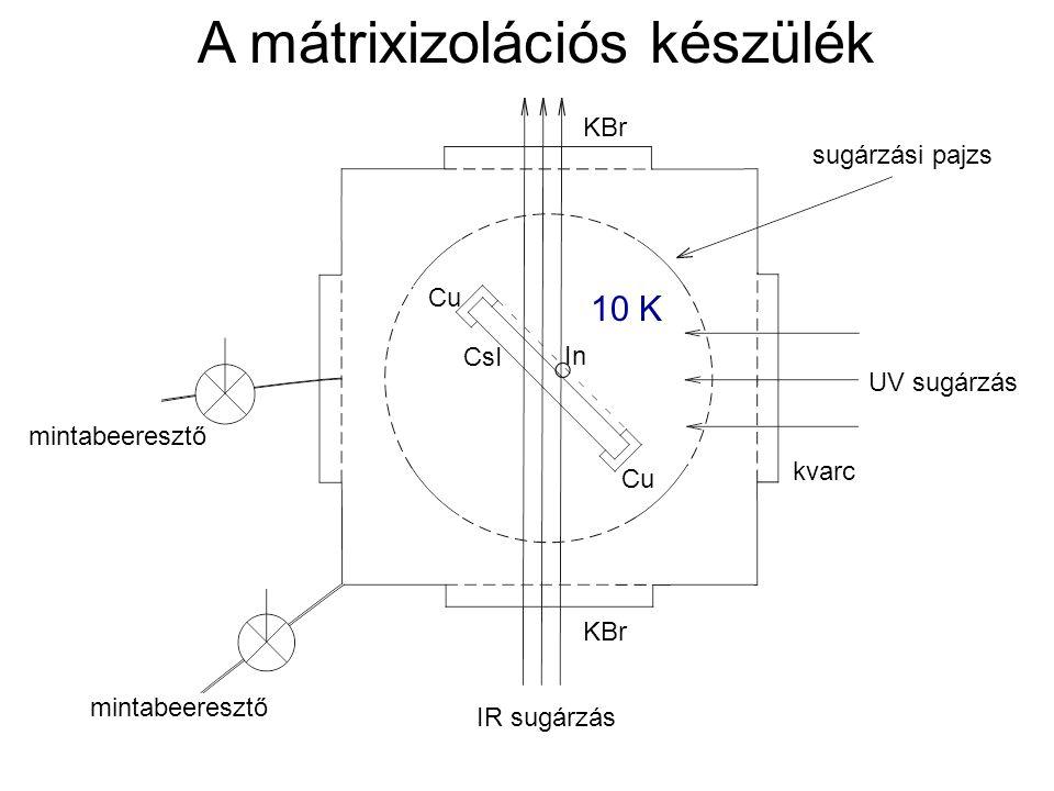 UV sugárzás CsI IR sugárzás sugárzási pajzs mintabeeresztő KBr kvarc In Cu 10 K A mátrixizolációs készülék