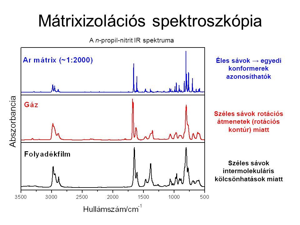 Mátrixizolációs spektroszkópia Abszorbancia A n-propil-nitrit IR spektruma Széles sávok intermolekuláris kölcsönhatások miatt Széles sávok rotációs átmenetek (rotációs kontúr) miatt Éles sávok → egyedi konformerek azonosíthatók