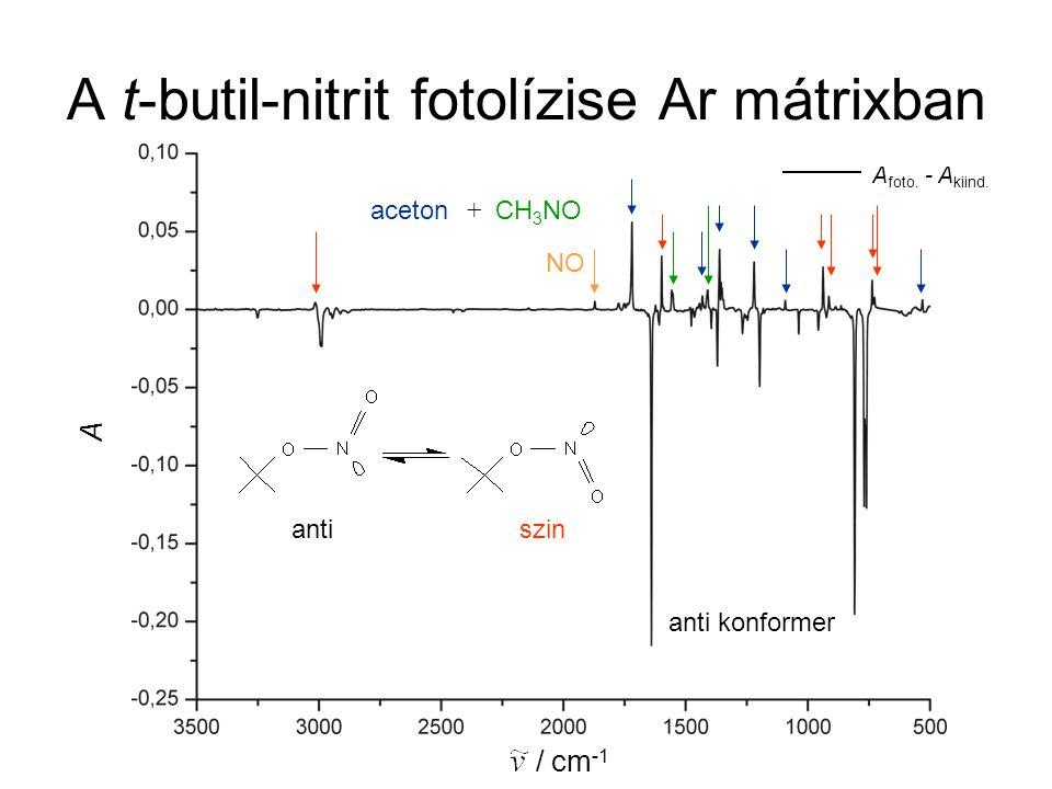 A t-butil-nitrit fotolízise Ar mátrixban A anti konformer antiszin aceton + CH 3 NO NO A foto.