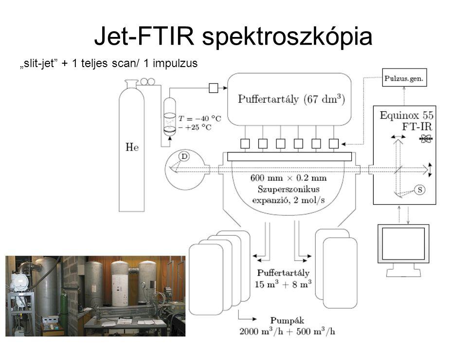 """Jet-FTIR spektroszkópia """"slit-jet + 1 teljes scan/ 1 impulzus"""