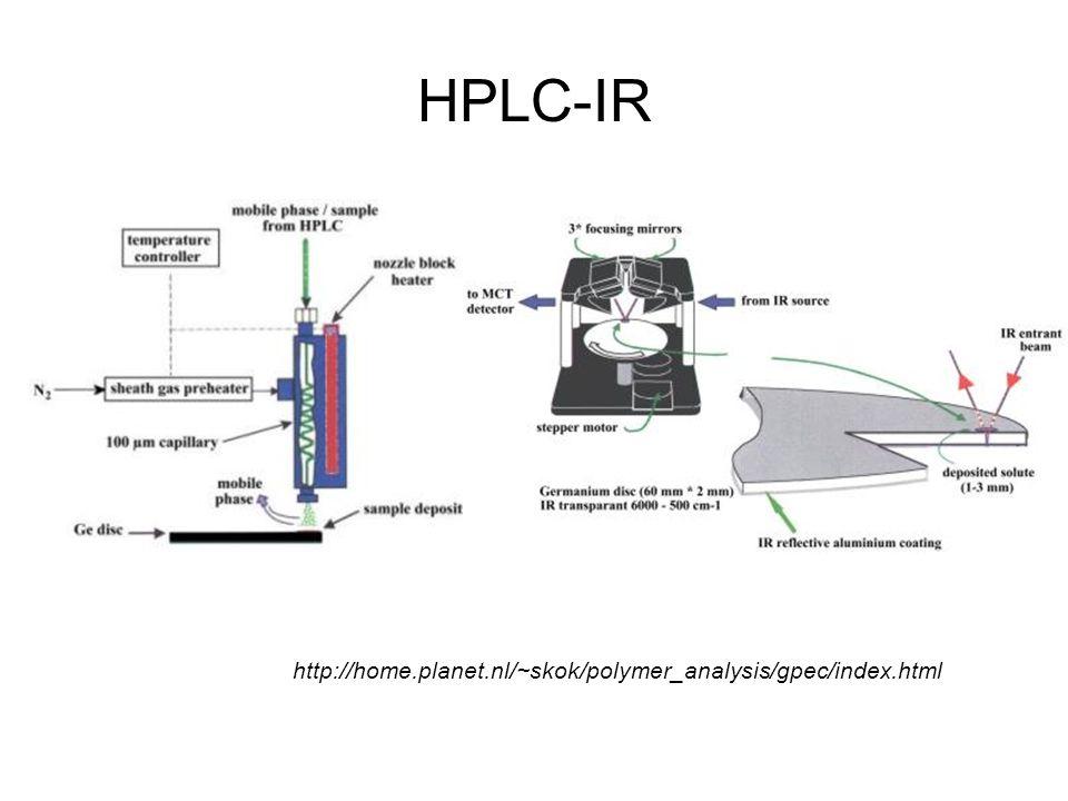 Ac-Ala-NHMe és víz komplexálása Hullámszám / cm -1 8 K 8 K  15 K  8 K H2OH2O A  L LL LL LL