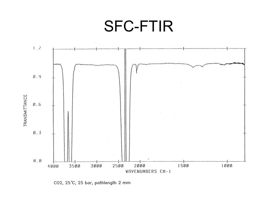 Jet-FTIR spektroszkópia C 2 H 2 monomer és klaszterek