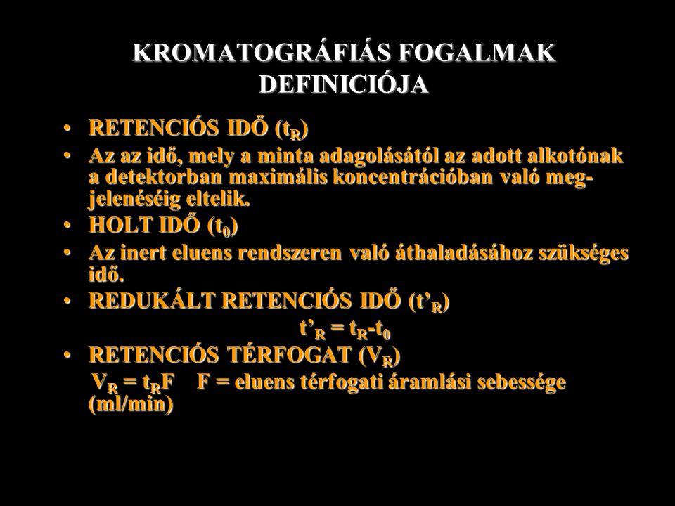 KROMATOGRÁFIÁS FOGALMAK DEFINICIÓJA RETENCIÓS IDŐ (t R )RETENCIÓS IDŐ (t R ) Az az idő, mely a minta adagolásától az adott alkotónak a detektorban max