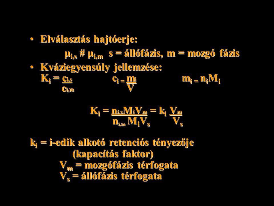 Elválasztás hajtóerje:Elválasztás hajtóerje: μ i,s # μ i,m s = állófázis, m = mozgó fázis μ i,s # μ i,m s = állófázis, m = mozgó fázis Kváziegyensúly