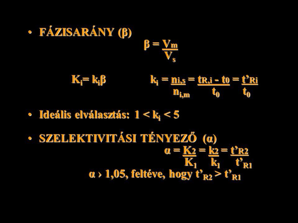 FÁZISARÁNY (β)FÁZISARÁNY (β) β = V m β = V m V s V s K i = k i β k i = n i,s = t R,i - t 0 = t' Ri K i = k i β k i = n i,s = t R,i - t 0 = t' Ri n i,m