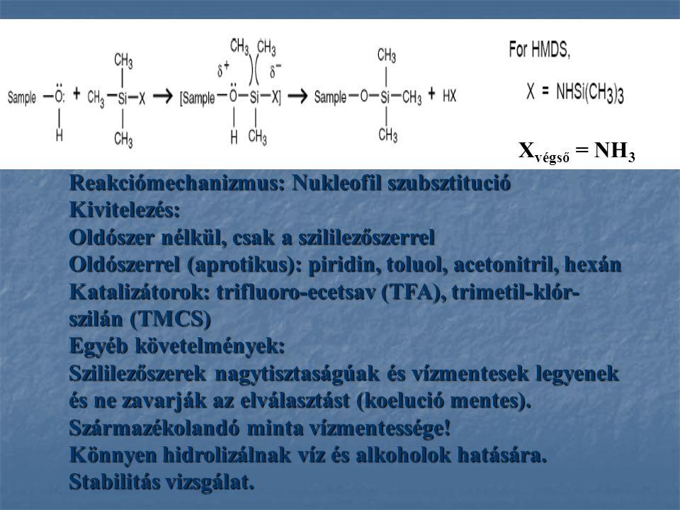X végső = NH 3 Reakciómechanizmus: Nukleofil szubsztitució Kivitelezés: Oldószer nélkül, csak a szililezőszerrel Oldószerrel (aprotikus): piridin, toluol, acetonitril, hexán Katalizátorok: trifluoro-ecetsav (TFA), trimetil-klór- szilán (TMCS) Egyéb követelmények: Szililezőszerek nagytisztaságúak és vízmentesek legyenek és ne zavarják az elválasztást (koelució mentes).