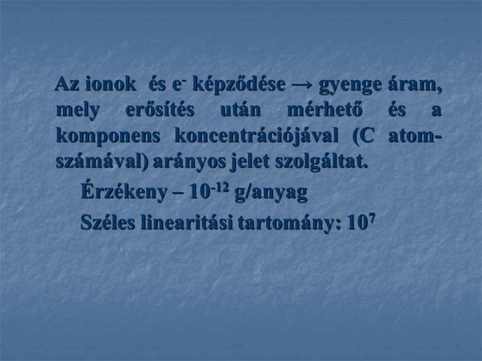Legfőbb típusaik 1) Szililezés 2) Alkilezés 3) Acilezés 1, SZILILEZÉS 1, SZILILEZÉS Aktív hidrogén lecserélése általában trimetil-szilil csoportra.