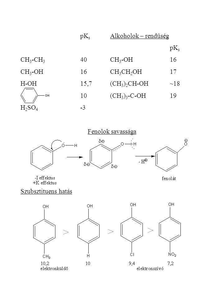 pK s Alkoholok – rendűség pK s CH 3 -CH 3 40CH 3 -OH16 CH 3 -OH16CH 3 CH 2 OH17 H-OH15,7(CH 3 ) 2 CH-OH~18 10(CH 3 ) 3 -C-OH19 H 2 SO 4 -3 Fenolok savassága Szubsztituens hatás