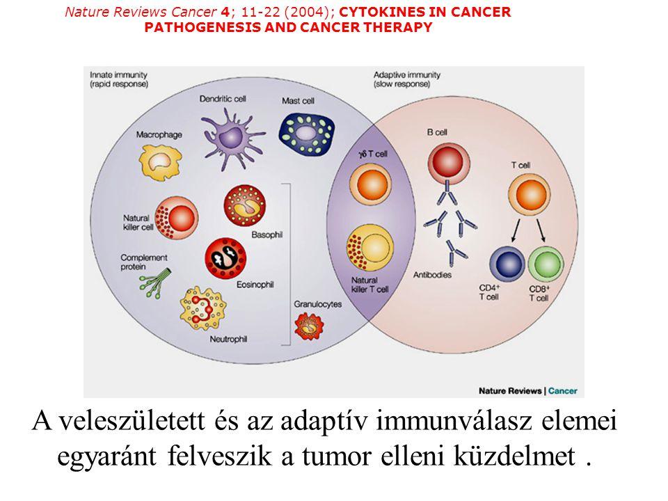 Tumor specifikus T sejtes válasz kiváltása