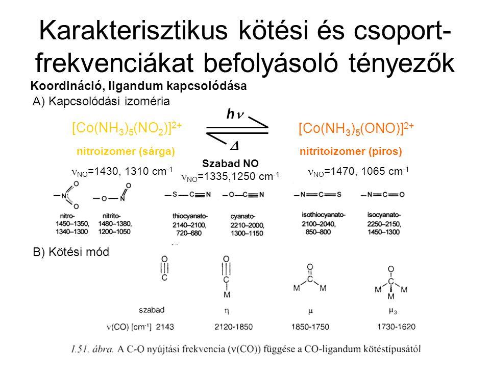 Karakterisztikus kötési és csoport- frekvenciákat befolyásoló tényezők Koordináció, ligandum kapcsolódása NO =1470, 1065 cm -1 NO =1430, 1310 cm -1 Sz