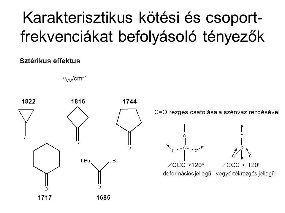 Karakterisztikus kötési és csoport- frekvenciákat befolyásoló tényezők CO /cm  1 1822 1816 1744 1717 1685 Sztérikus effektus C=O rezgés csatolása a s