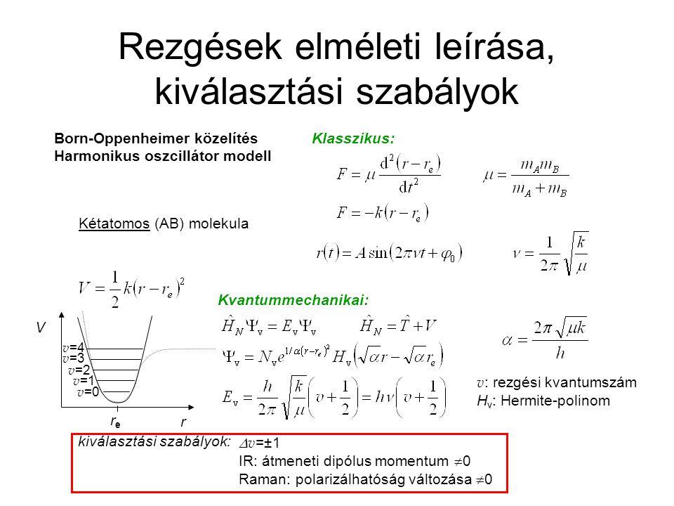 Rezgések elméleti leírása, kiválasztási szabályok Born-Oppenheimer közelítés Harmonikus oszcillátor modell Kétatomos (AB) molekula Klasszikus: Kvantum