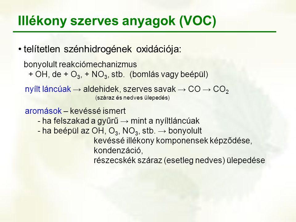 Illékony szerves anyagok (VOC) telítetlen szénhidrogének oxidációja: bonyolult reakciómechanizmus + OH, de + O 3, + NO 3, stb. (bomlás vagy beépül) ny