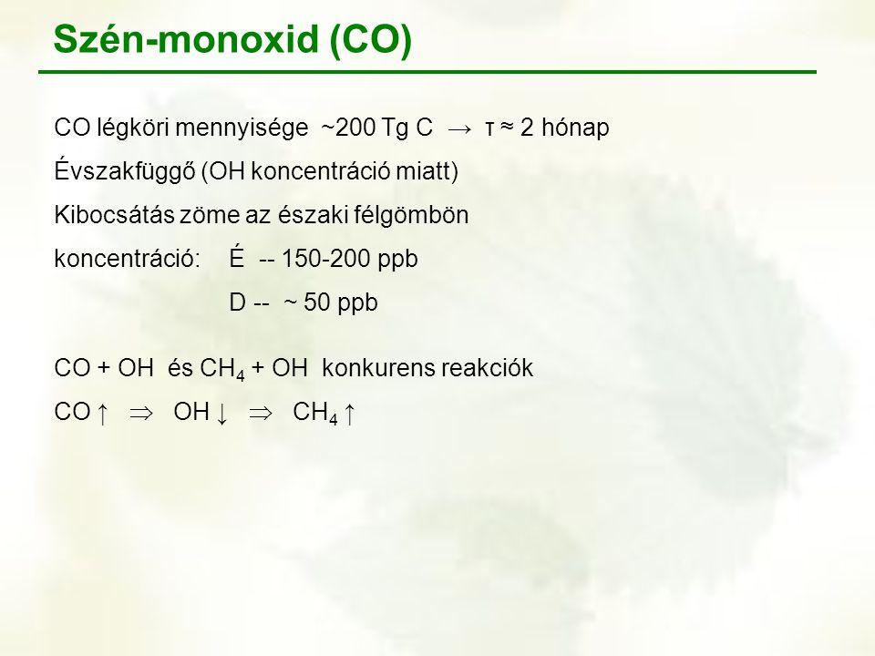 Szén-monoxid (CO) CO légköri mennyisége ~200 Tg C → τ ≈ 2 hónap Évszakfüggő (OH koncentráció miatt) Kibocsátás zöme az északi félgömbön koncentráció:É