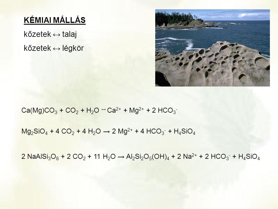 KÉMIAI MÁLLÁS kőzetek ↔ talaj kőzetek ↔ légkör Ca(Mg)CO 3 + CO 2 + H 2 O ↔ Ca 2+ + Mg 2+ + 2 HCO 3 - Mg 2 SiO 4 + 4 CO 2 + 4 H 2 O → 2 Mg 2+ + 4 HCO 3