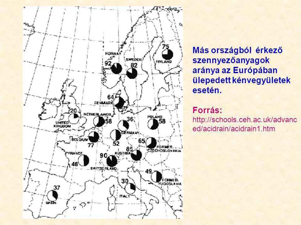 Más országból érkező szennyezőanyagok aránya az Európában ülepedett kénvegyületek esetén. Forrás: http://schools.ceh.ac.uk/advanc ed/acidrain/acidrain