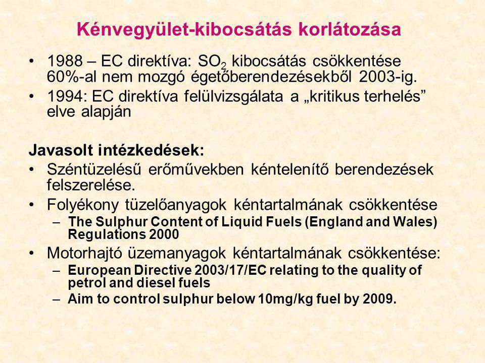 Kénvegyület-kibocsátás korlátozása 1988 – EC direktíva: SO 2 kibocsátás csökkentése 60%-al nem mozgó égetőberendezésekből 2003-ig. 1994: EC direktíva