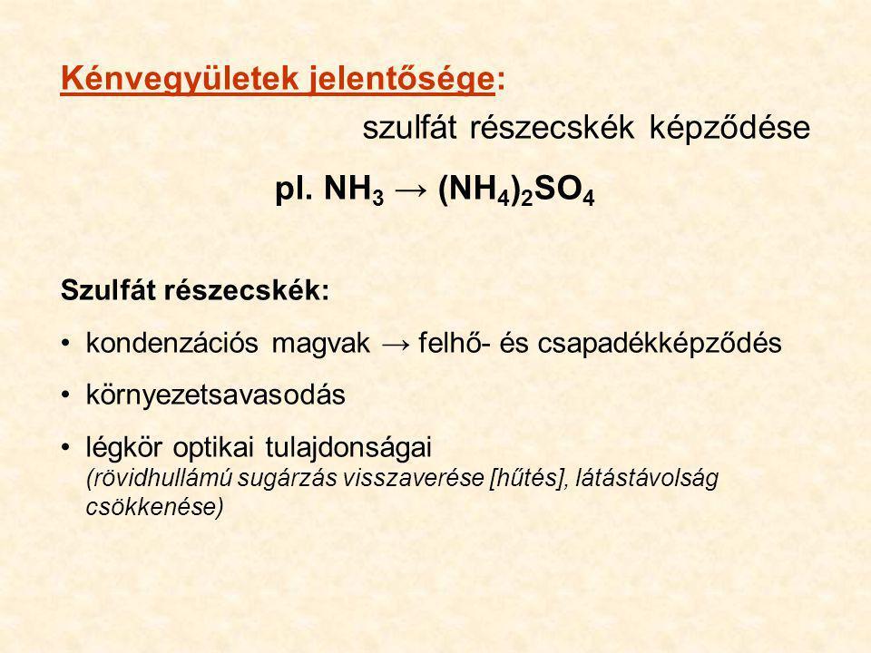 Kénvegyületek jelentősége: szulfát részecskék képződése pl. NH 3 → (NH 4 ) 2 SO 4 Szulfát részecskék: kondenzációs magvak → felhő- és csapadékképződés