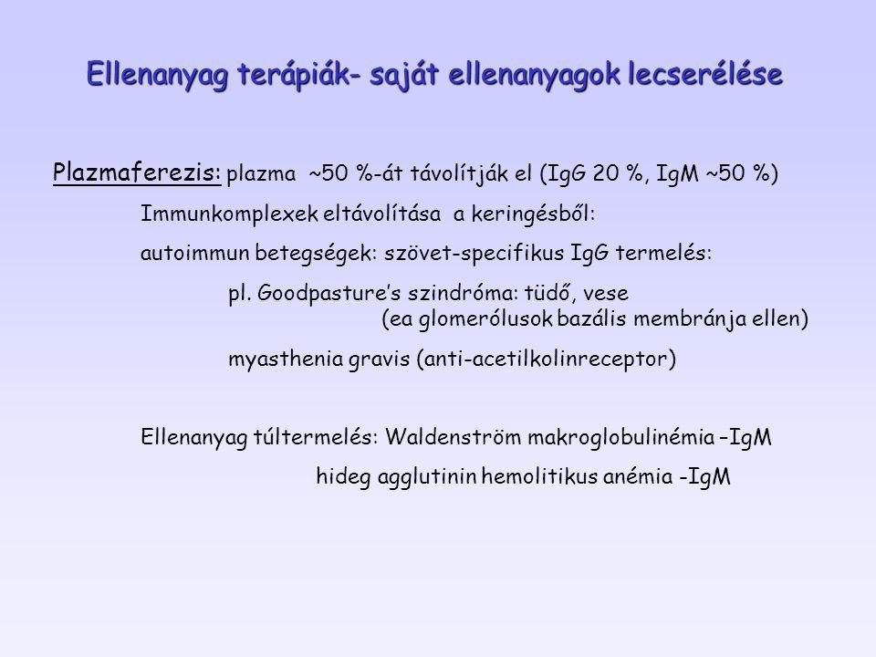 Ellenanyag terápiák- saját ellenanyagok lecserélése Plazmaferezis: plazma ~50 %-át távolítják el (IgG 20 %, IgM ~50 %) Immunkomplexek eltávolítása a keringésből: autoimmun betegségek: szövet-specifikus IgG termelés: pl.
