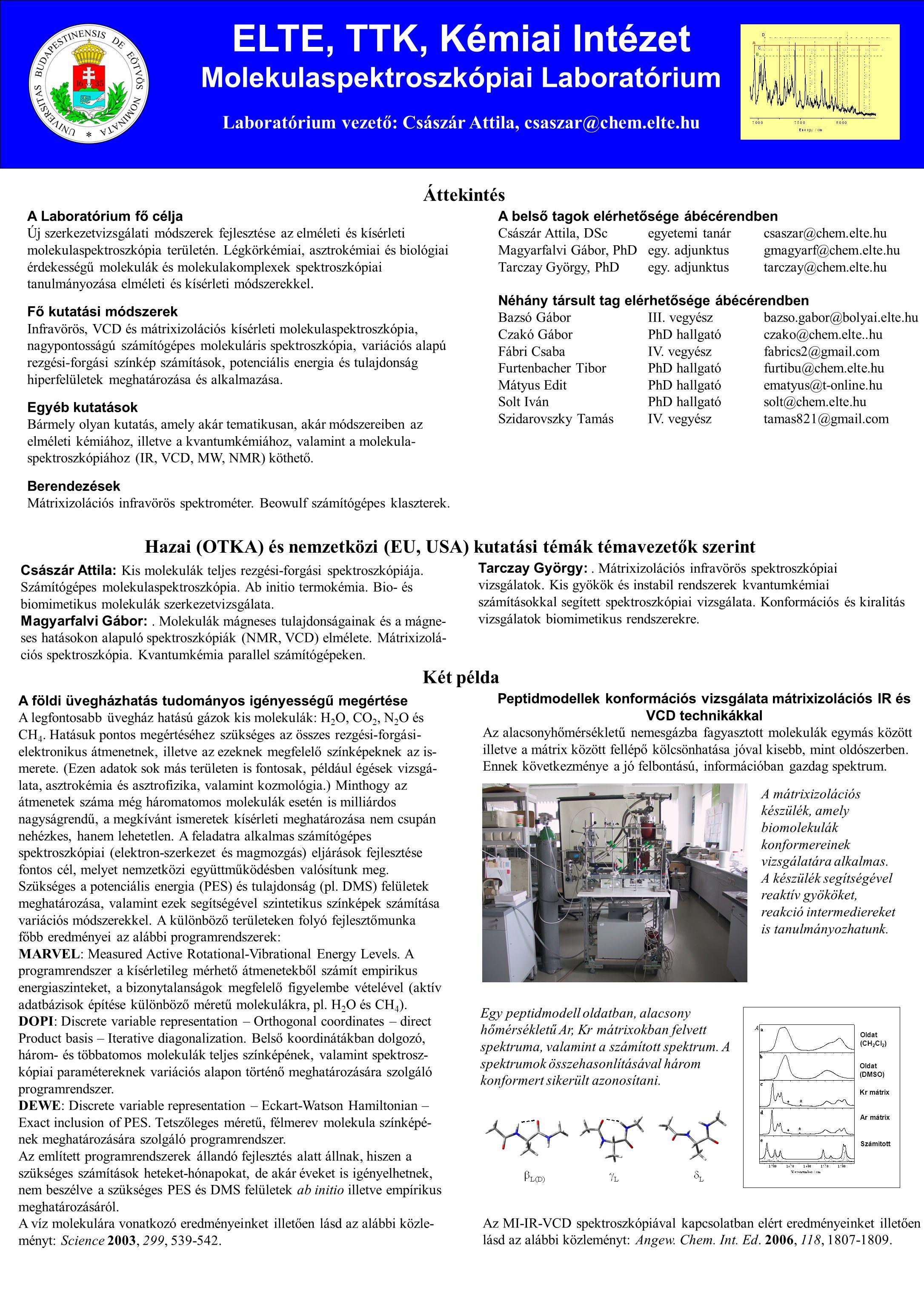 ELTE, TTK, Kémiai Intézet Molekulaspektroszkópiai Laboratórium Laboratórium vezető: Császár Attila, csaszar@chem.elte.hu A Laboratórium fő célja Új szerkezetvizsgálati módszerek fejlesztése az elméleti és kísérleti molekulaspektroszkópia területén.