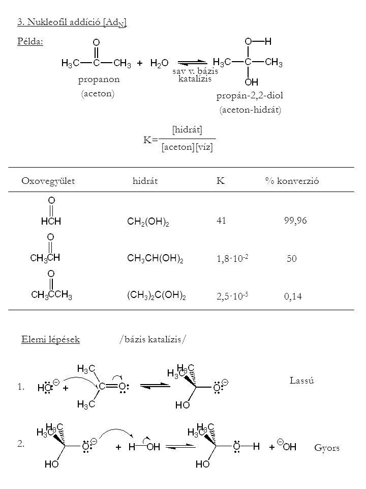 3.Nukleofil addíció [Ad N ] Példa: propanon (aceton) sav v.