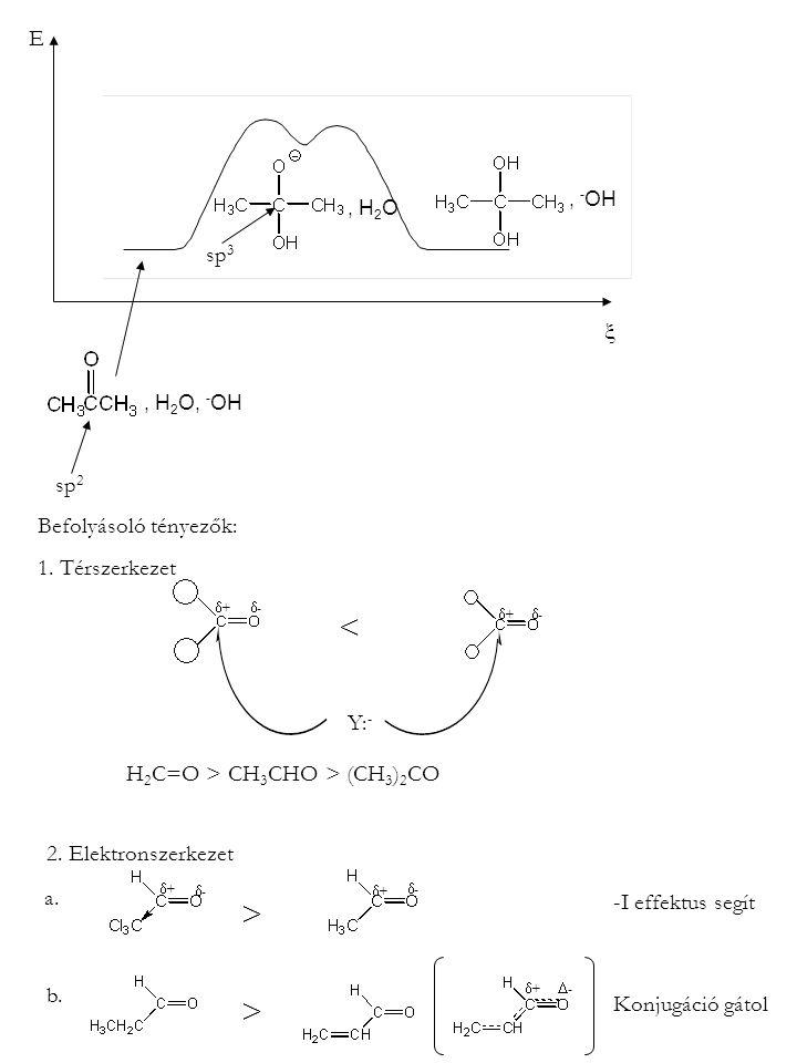 E , H 2 O, - OH sp 2, H 2 O sp 3, - OH Befolyásoló tényezők: 1.