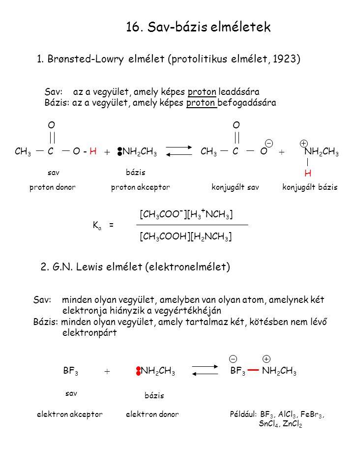 1.Brønsted-Lowry elmélet (protolitikus elmélet, 1923) 16.