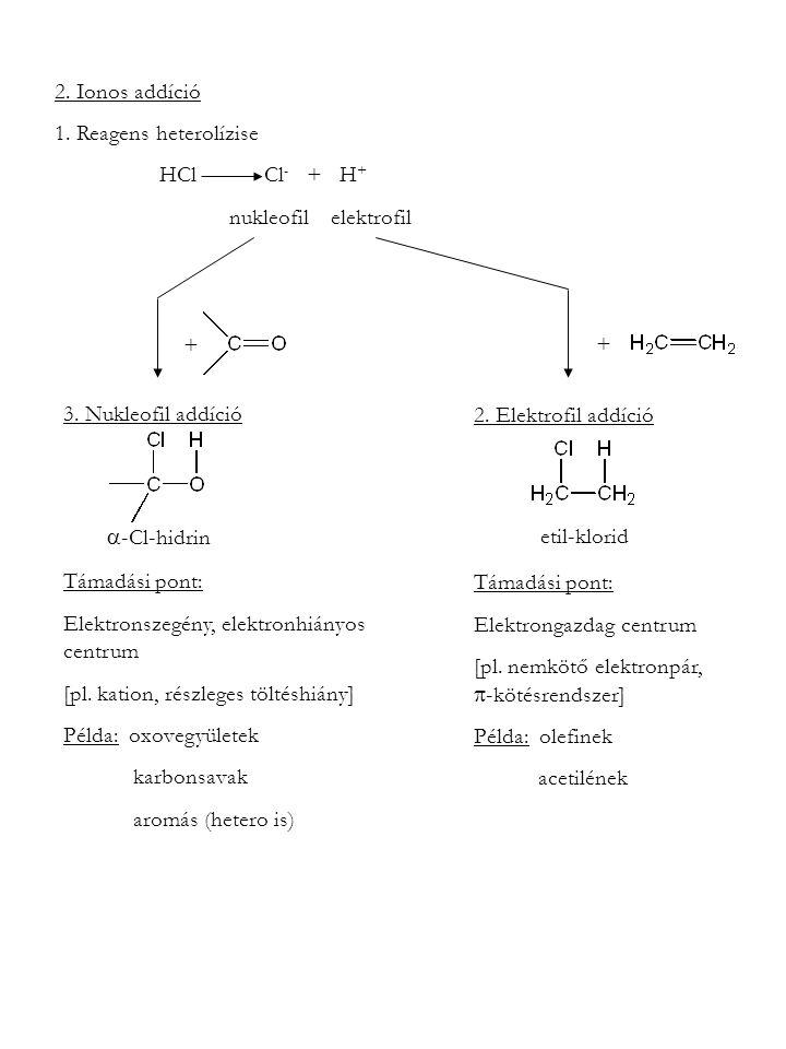 2.Ionos addíció 1. Reagens heterolízise HClCl - + H + nukleofil elektrofil + + 3.