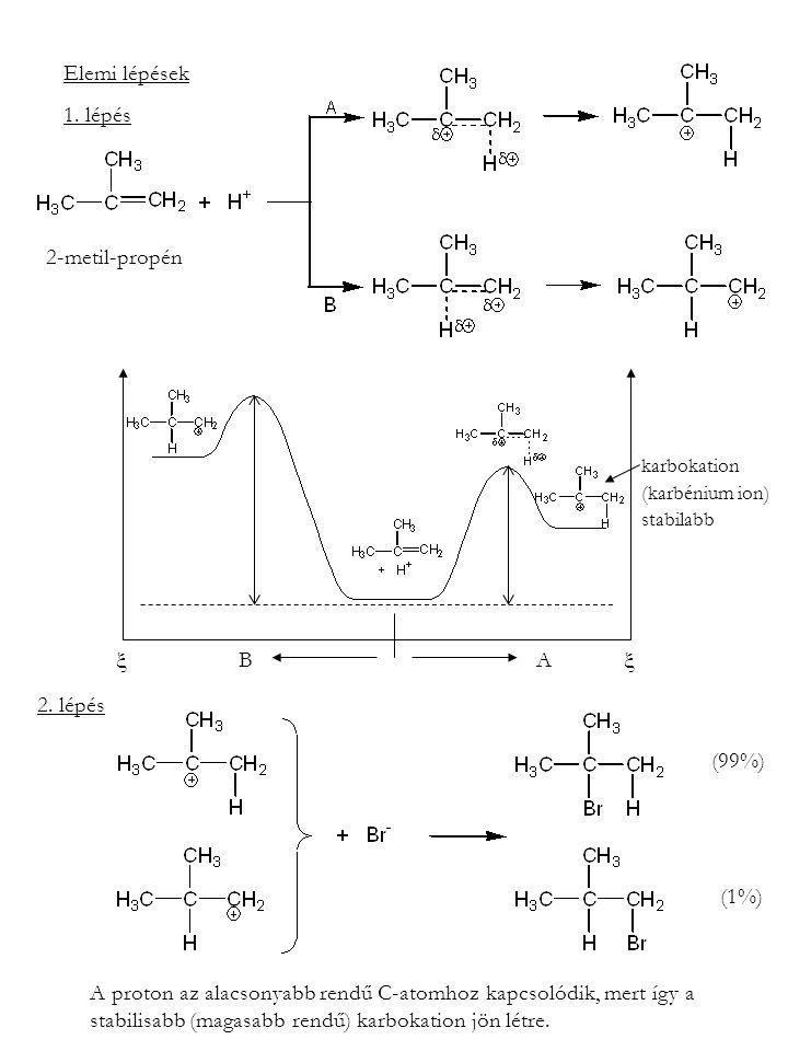 Elemi lépések 1.lépés 2-metil-propén karbokation (karbénium ion) stabilabb BA  2.