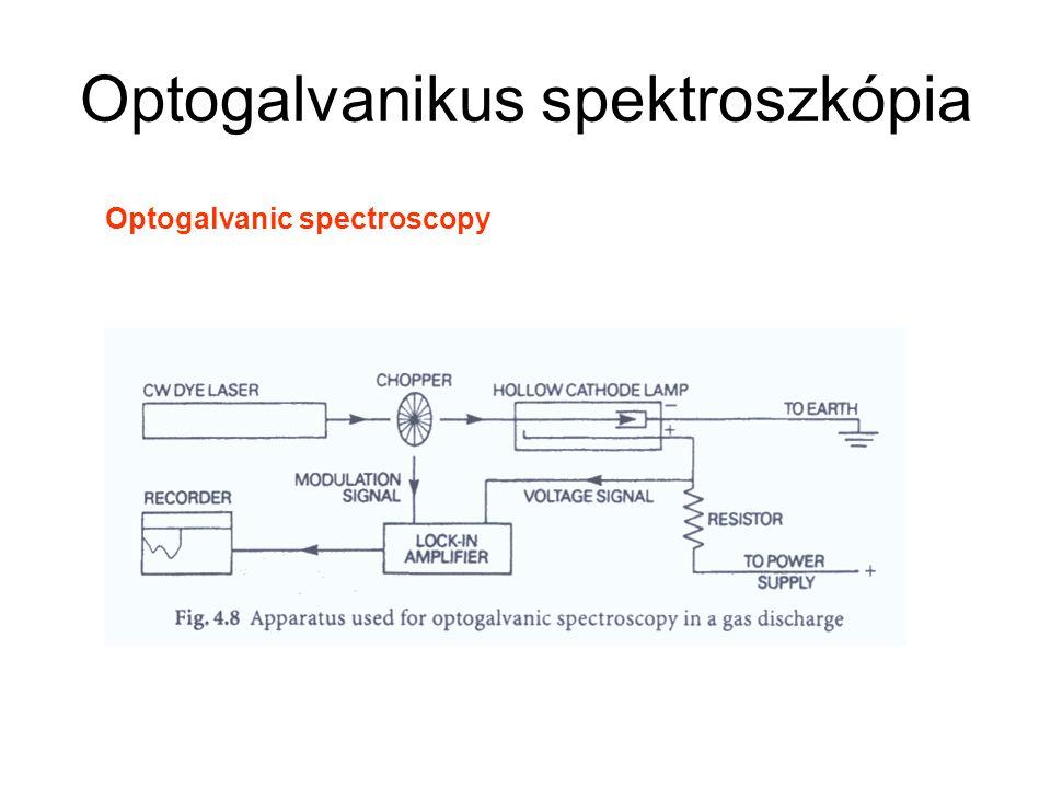 Optogalvanikus spektroszkópia Optogalvanic spectroscopy