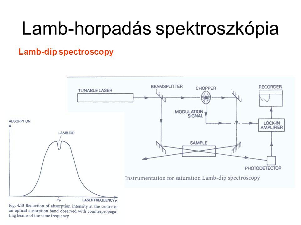 Lamb-horpadás spektroszkópia Lamb-dip spectroscopy